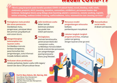 Tips Kelola UMKM di Tengag Wabah COVID-19