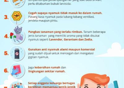 tips rumah sehat bebas nyamuk